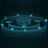 Xiaomi Zigbee / Bluetooth HomeKit Gateway